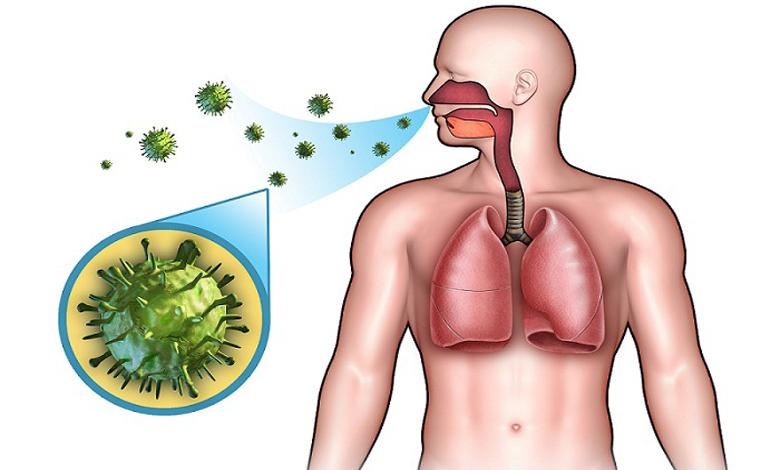 ما الذي يفعله فيروس كورونا بجسد المريض