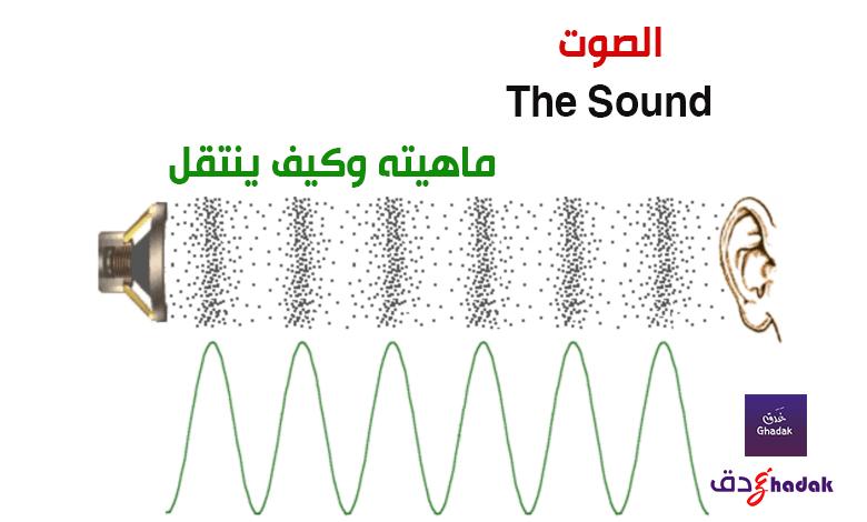 الصوت the sound ماهيته وكيف ينتقل