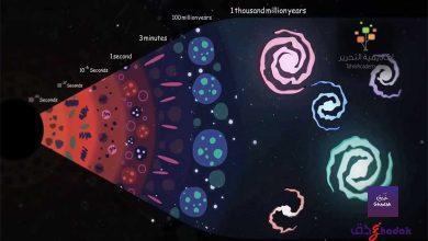 6 حقائق عن بدء الكون واتساعه